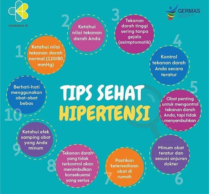Tips mencegah hipertensi